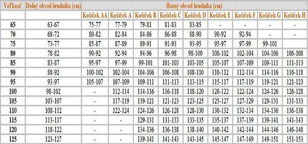 Tabuľky veľkostí   Veľkosť podprsenky 07fa06cc48a